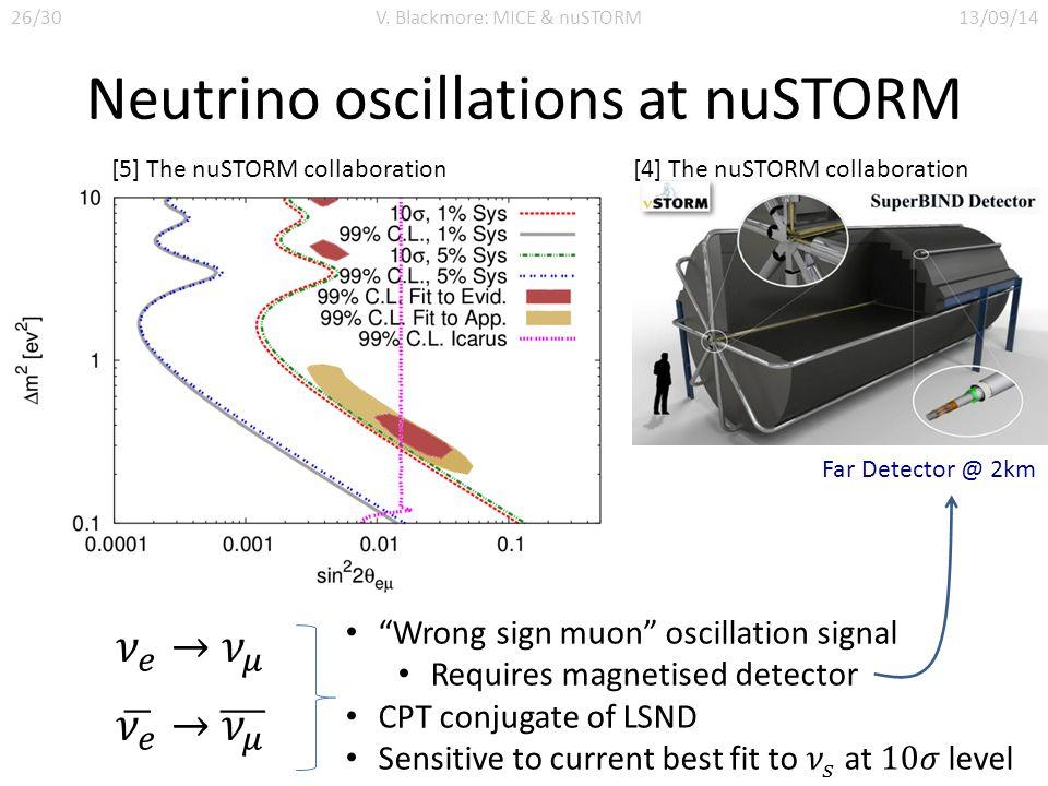 Neutrino oscillations at nuSTORM Far Detector @ 2km [5] The nuSTORM collaboration 26/30V. Blackmore: MICE & nuSTORM13/09/14 [4] The nuSTORM collaborat
