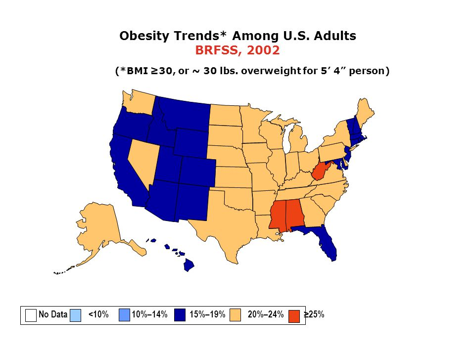 (*BMI ≥30, or ~ 30 lbs. overweight for 5' 4 person) Obesity Trends* Among U.S.
