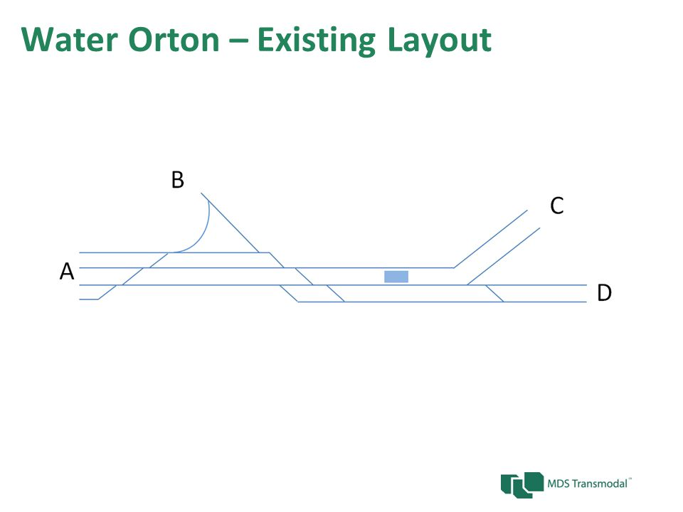 Water Orton – Existing Layout