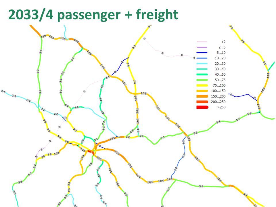 2033/4 passenger + freight