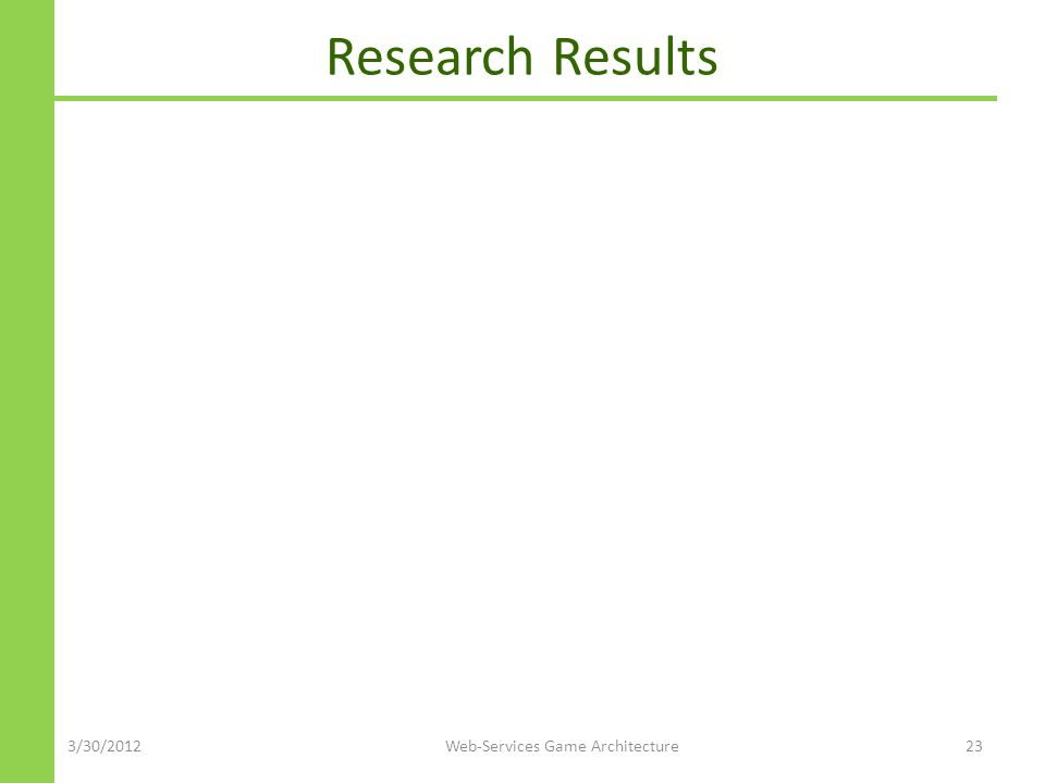 Research Results 3/30/2012Web-Services Game Architecture23
