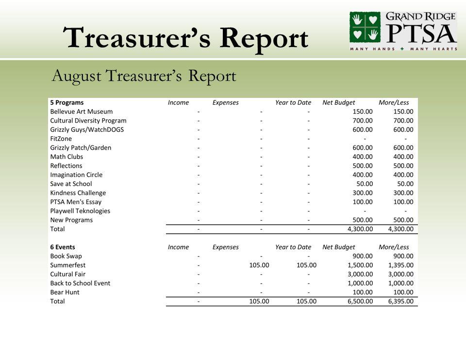 Treasurer's Report August Treasurer's Report
