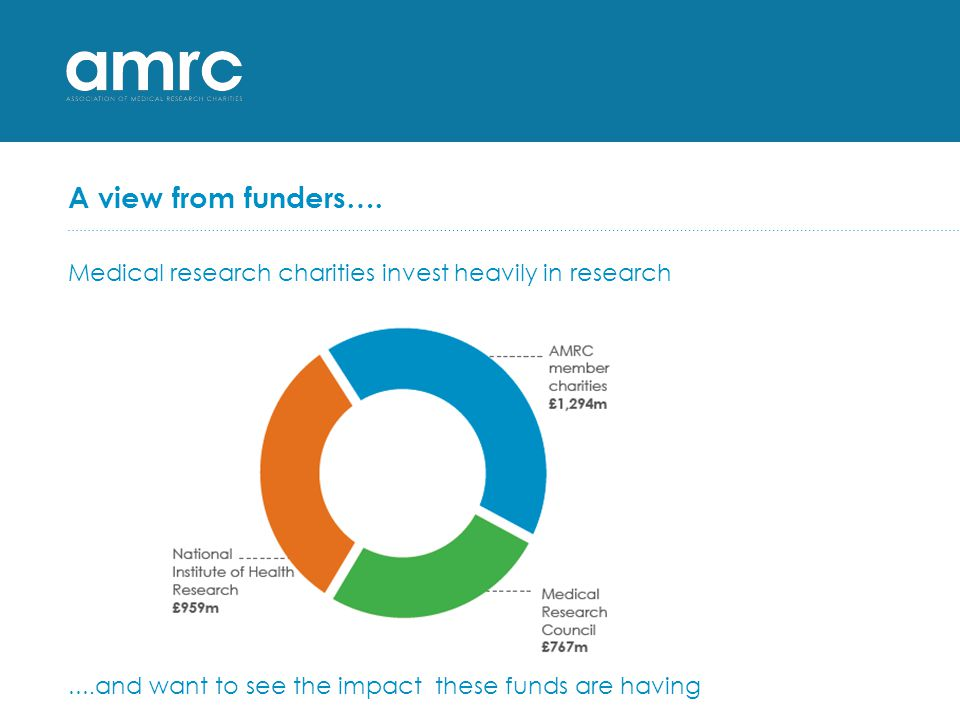 Roles for altmetrics: Finding research that is getting social media attention - for patient education