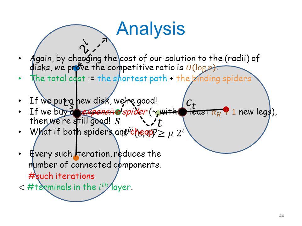 Analysis 44