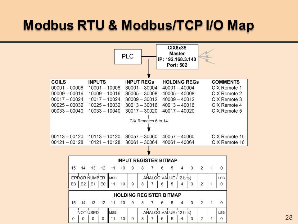 28 Modbus RTU & Modbus/TCP I/O Map