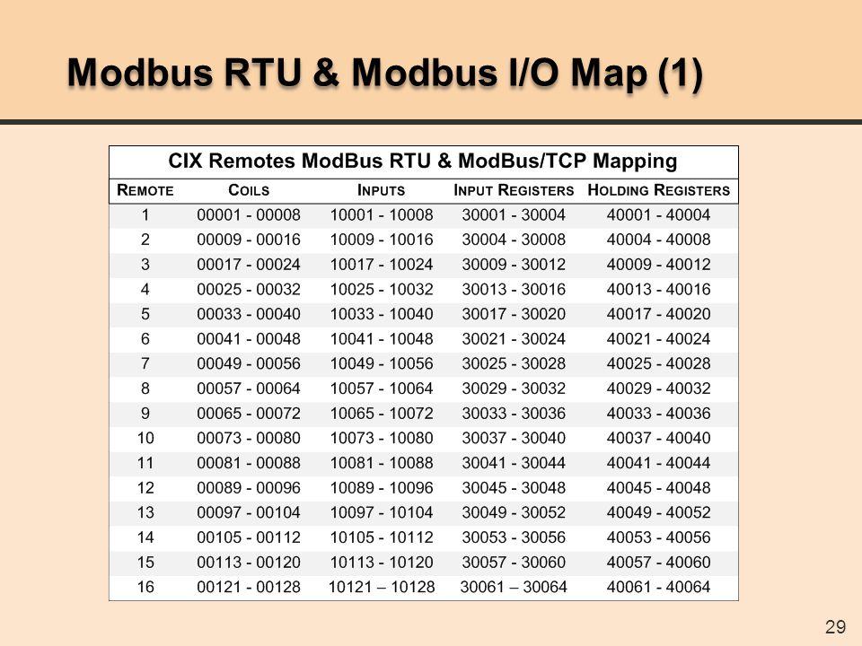 29 Modbus RTU & Modbus I/O Map (1)