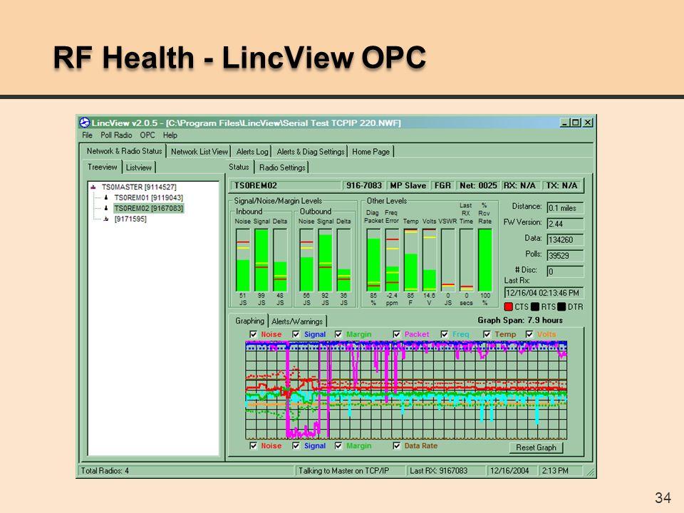 34 RF Health - LincView OPC