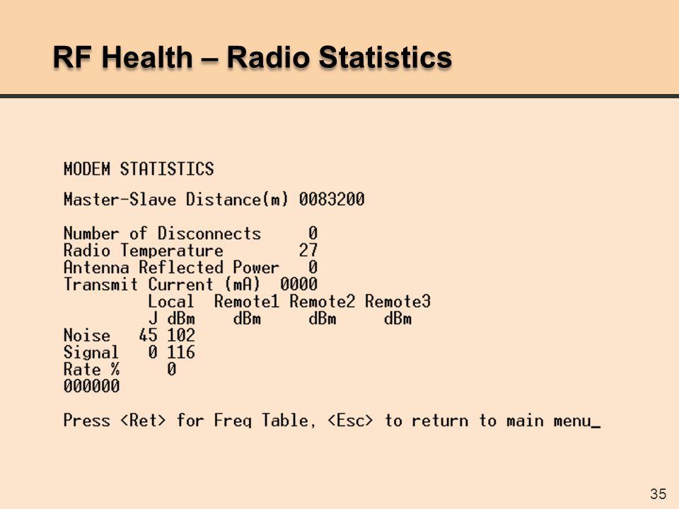 35 RF Health – Radio Statistics