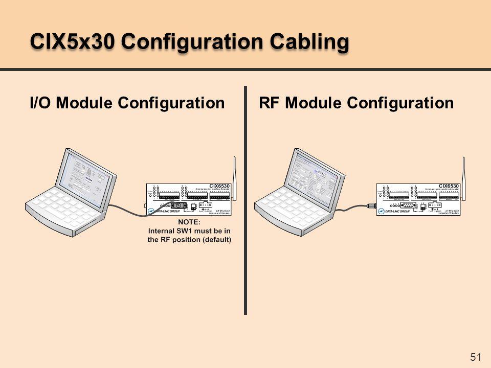 51 CIX5x30 Configuration Cabling I/O Module ConfigurationRF Module Configuration