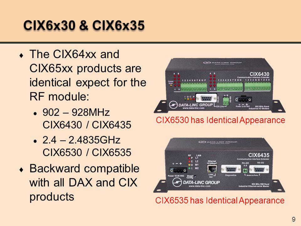 10 NEW PART #PREVIOUS PART #DESCRIPTION CIX6430CIX6400/R DAX6400/R Remote I/O unit 900MHz * CIX6430 can be I/O Master CIX6435CIX6400/MMaster communications interface 900MHz CIX6530CIX6500/R DAX6500/R Remote I/O unit 2.4GHz * CIX6530 can be I/O Master CIX6535CIX6500/MMaster communications interface 2.4GHz CIX/EXR DAX/EXR Remote I/O Unit No Radio (wired) Remote I/O Product Updates