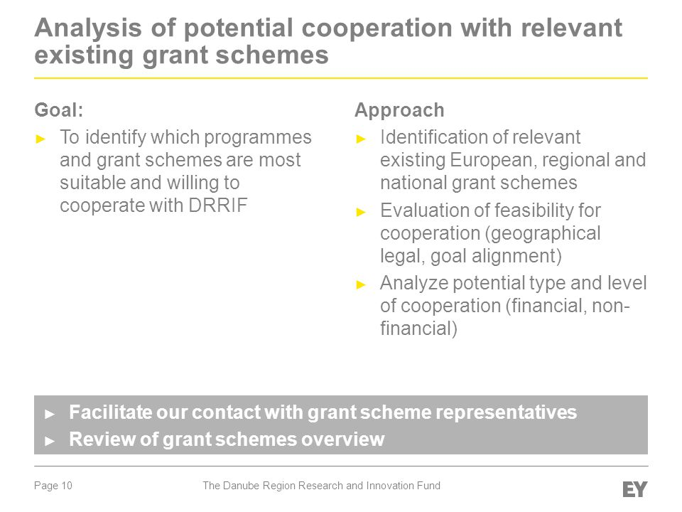 Page 10 Analysis of potential cooperation with relevant existing grant schemes Goal: ► To identify which programmes and grant schemes are most suitabl