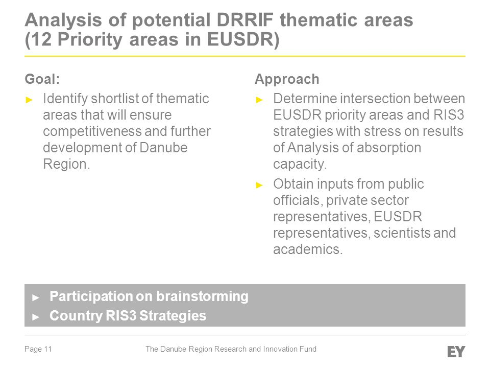 Page 11 Analysis of potential DRRIF thematic areas (12 Priority areas in EUSDR) Goal: ► Identify shortlist of thematic areas that will ensure competit