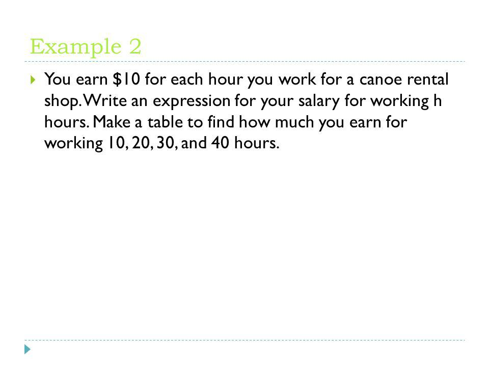 Example 3  What is an expression for the spending money you have left after depositing ¼ of your wages in savings.