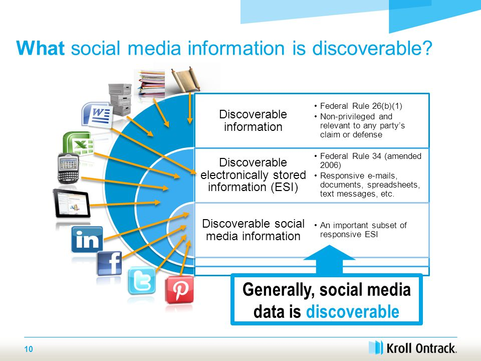 10 What social media information is discoverable Generally, social media data is discoverable