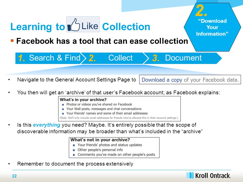 Navigate to the General Account Settings Page to You then will get an 'archive' of that user's Facebook account; as Facebook explains: Is this everything you need.