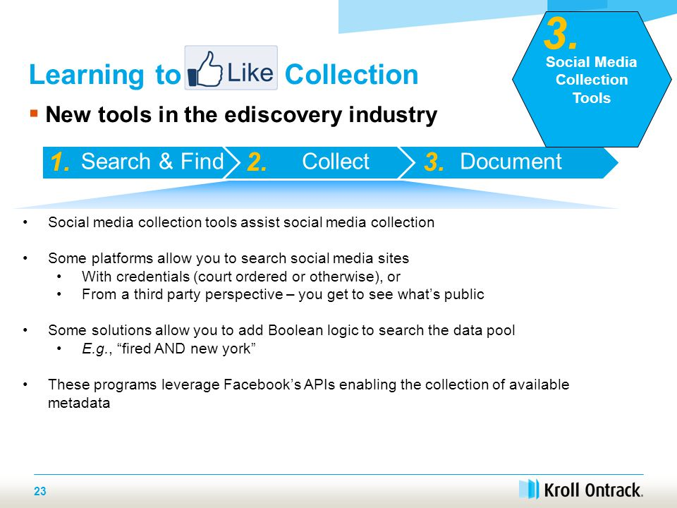 Social media collection tools assist social media collection Some platforms allow you to search social media sites With credentials (court ordered or otherwise), or From a third party perspective – you get to see what's public Some solutions allow you to add Boolean logic to search the data pool E.g., fired AND new york These programs leverage Facebook's APIs enabling the collection of available metadata  New tools in the ediscovery industry 23 Learning to Collection 1.2.3.