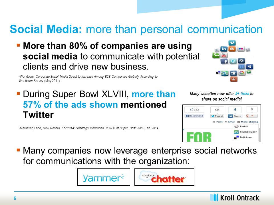  More than 80% of companies are using social media to communicate with potential clients and drive new business.