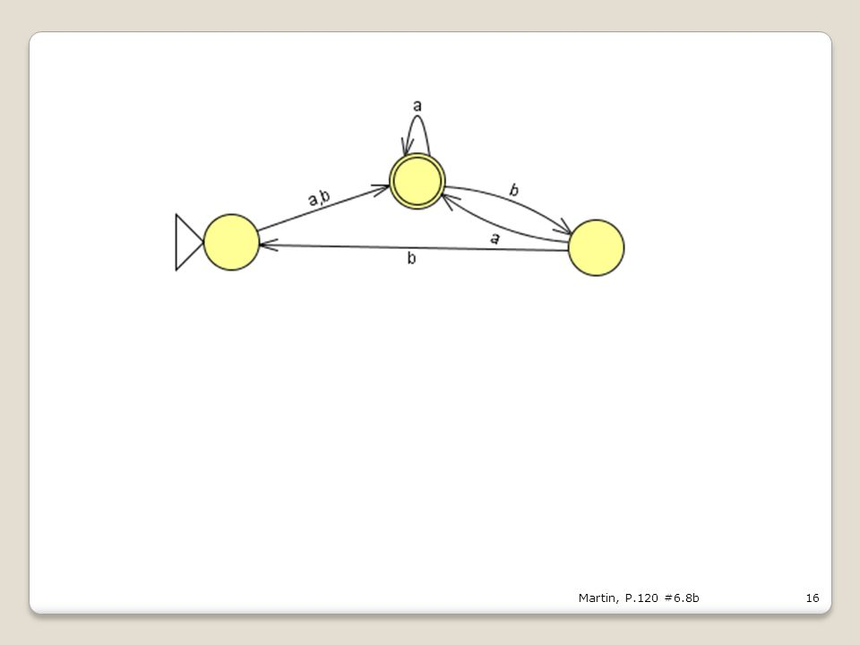 16Martin, P.120 #6.8b