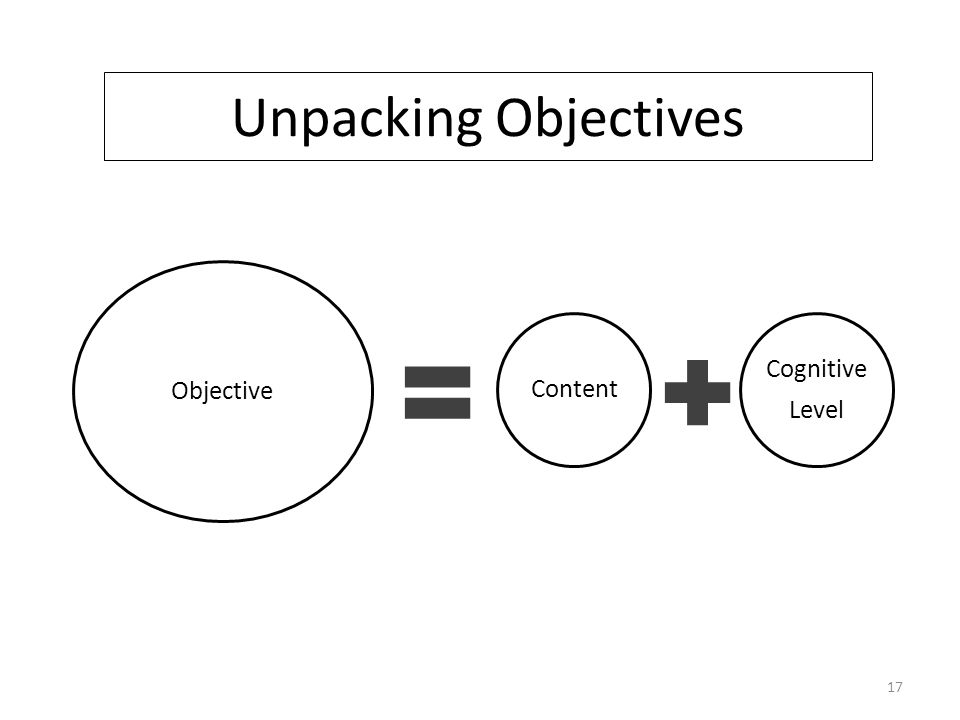 Unpacking Objectives Content Cognitive Level Objective 17