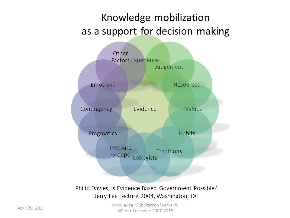 Knowledge mobilization as a support for decision making 19 Philip Davies, Is Evidence-Based Government Possible.