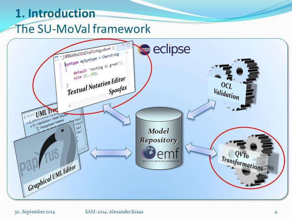 1. Introduction The SU-MoVal framework 30. September 2014SAM-2014, Alexander Kraas4