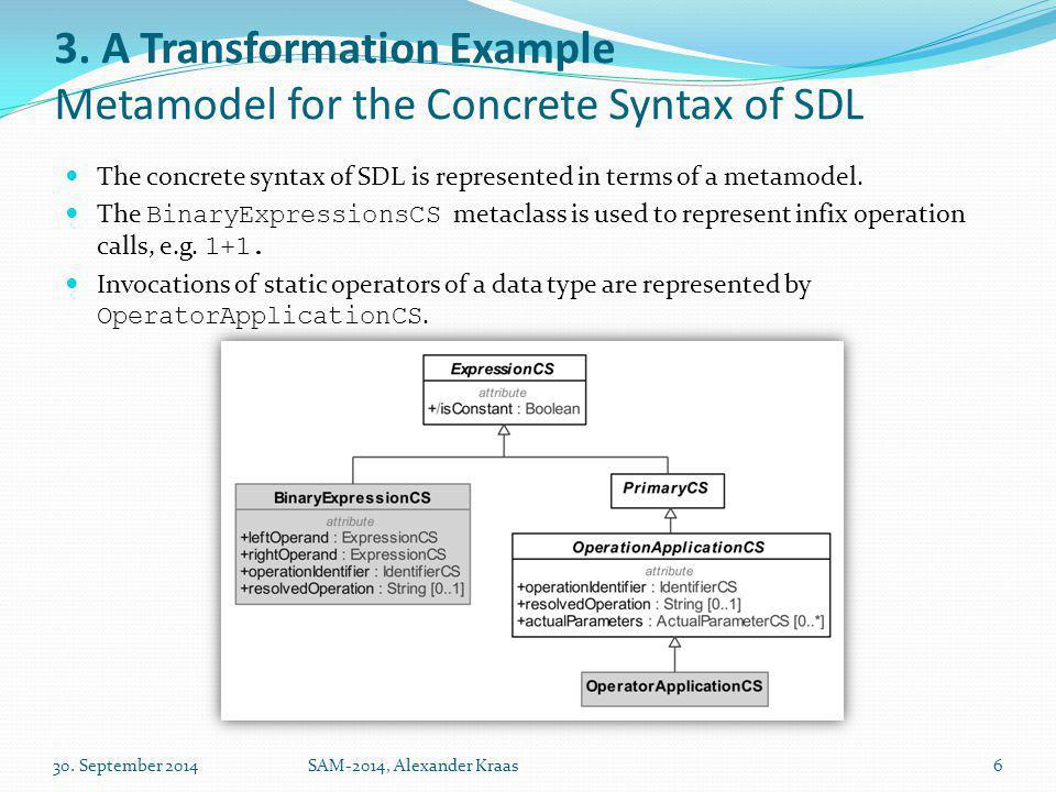 3. A Transformation Example Metamodel for the Concrete Syntax of SDL The concrete syntax of SDL is represented in terms of a metamodel. The BinaryExpr
