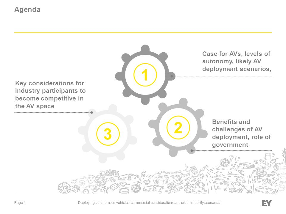 Page 5Deploying autonomous vehicles: commercial considerations and urban mobility scenarios Vehicles with varying levels of autonomous driving capability will coexist over the next few decades, and therefore different deployment scenarios will be necessary Levels of autonomy L0L1L2L3L4Low High Vehicle control Connectivity* Driver control Source: EY analysis * Connectivity includes vehicle-to-device, vehicle-to-vehicle, vehicle-to-infrastructure, and vehicle-to-home
