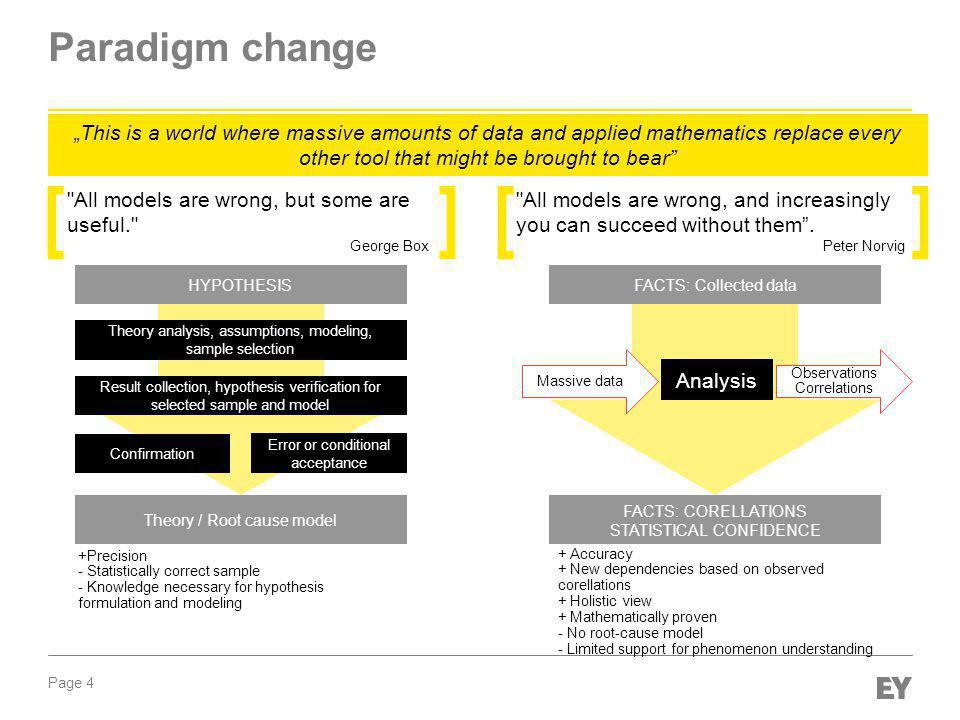 Page 4 Paradigm change All models are wrong, and increasingly you can succeed without them .