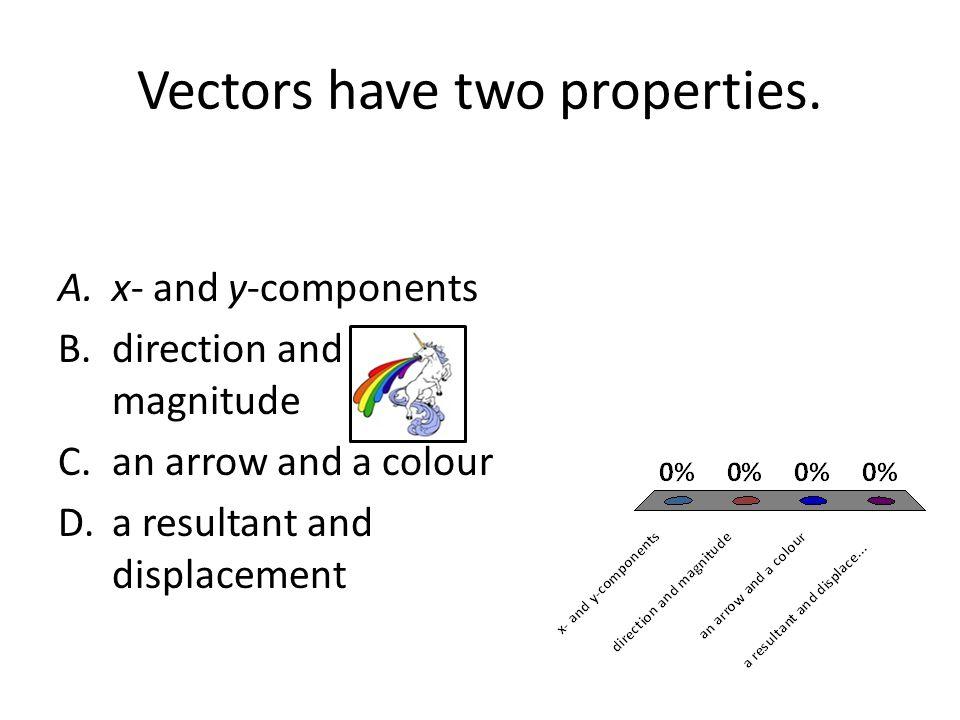 Vectors have two properties.