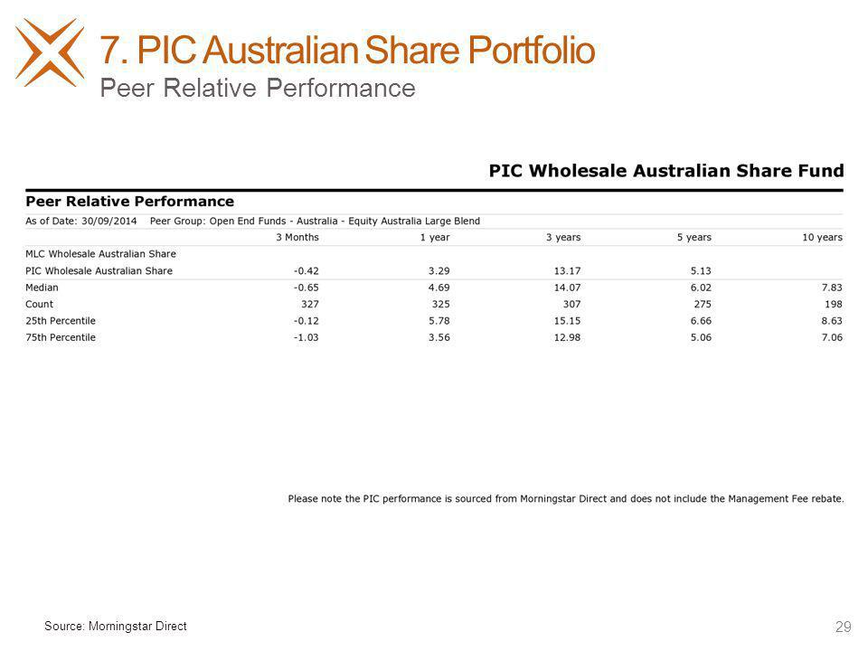 7. PIC Australian Share Portfolio 29 Peer Relative Performance Source: Morningstar Direct