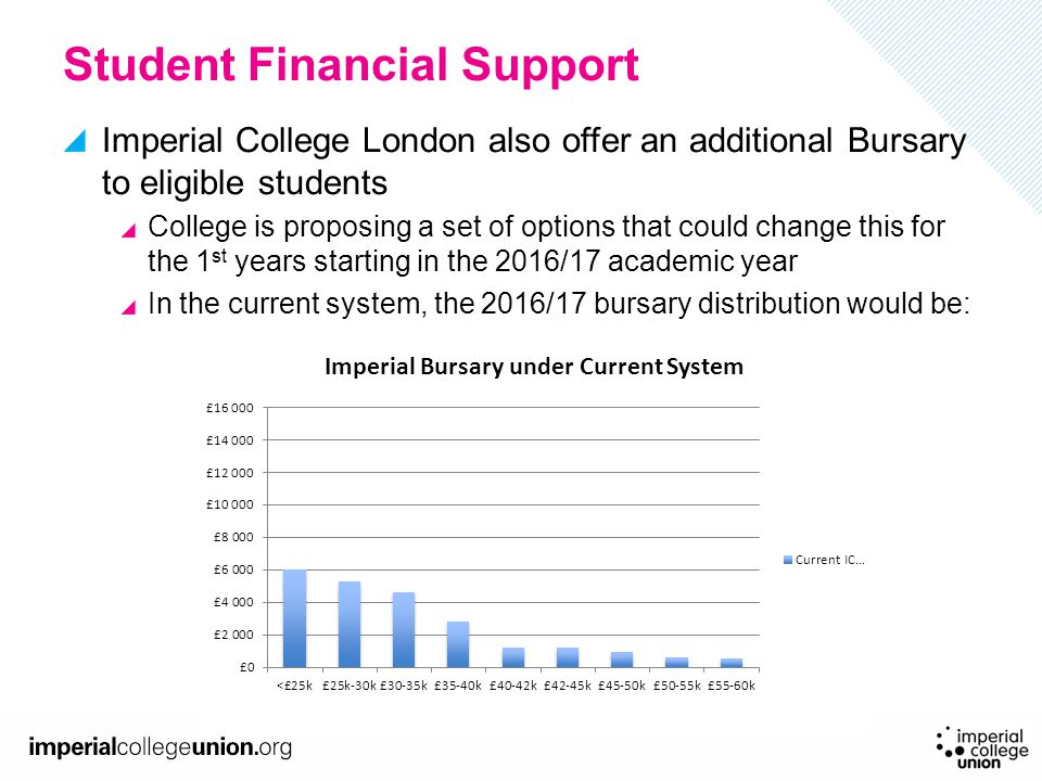 Student Financial Support Imperial College London also offer an additional Bursary to eligible students College is proposing a set of options that could change this for the 1 st years starting in the 2016/17 academic year In the current system, the 2016/17 bursary distribution would be: