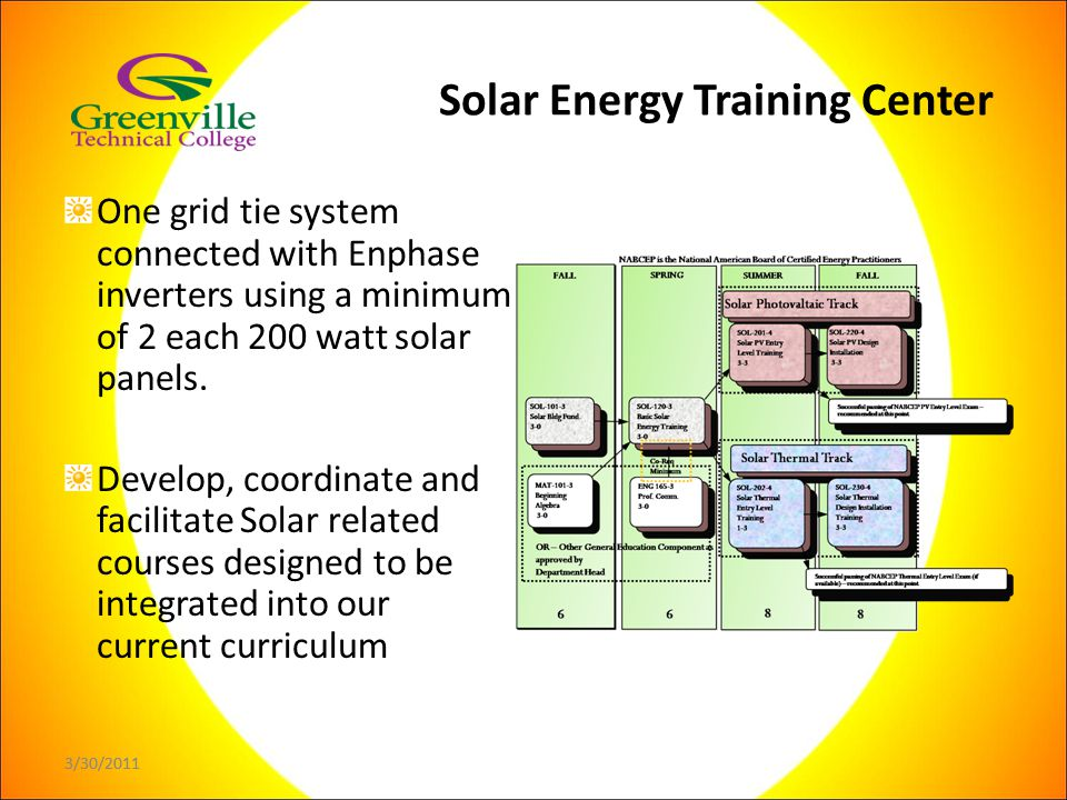 3/30/2011 Solar Energy Training Center One grid tie system connected with Enphase inverters using a minimum of 2 each 200 watt solar panels.