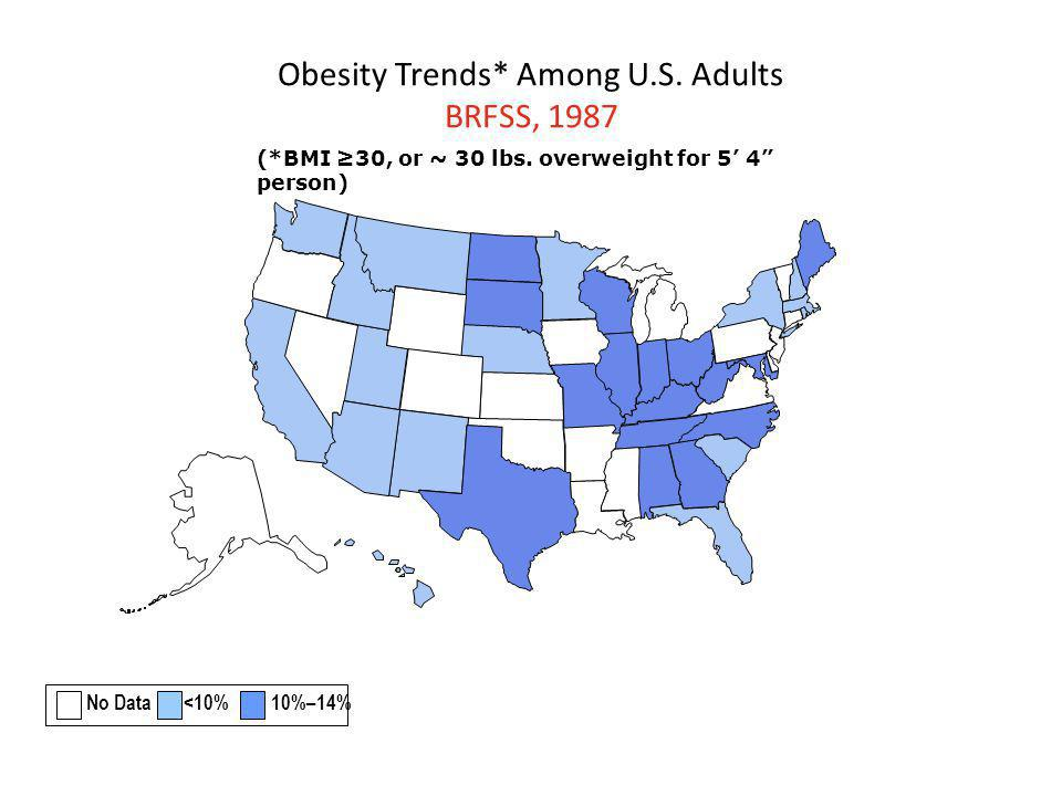 Obesity Trends* Among U.S. Adults BRFSS, 1987 (*BMI ≥30, or ~ 30 lbs.