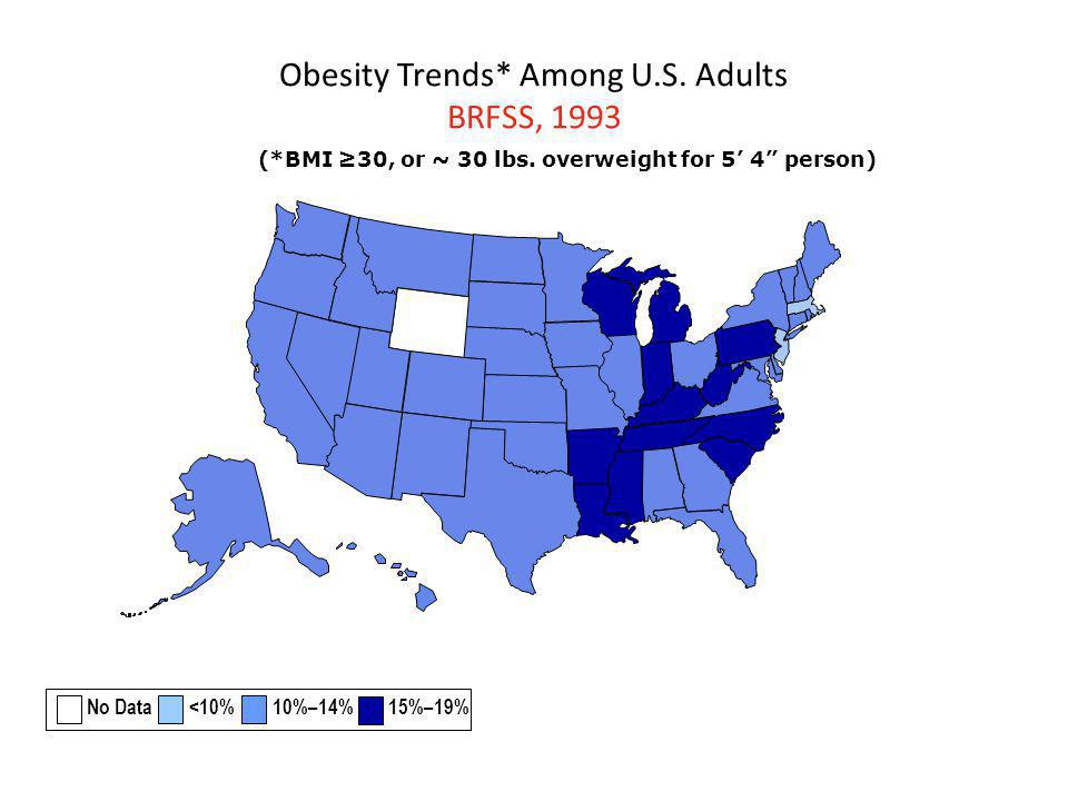 Obesity Trends* Among U.S. Adults BRFSS, 1993 (*BMI ≥30, or ~ 30 lbs.