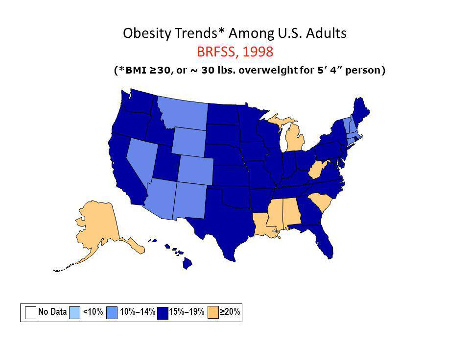 Obesity Trends* Among U.S. Adults BRFSS, 1998 (*BMI ≥30, or ~ 30 lbs.