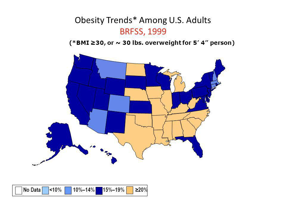 Obesity Trends* Among U.S. Adults BRFSS, 1999 (*BMI ≥30, or ~ 30 lbs.