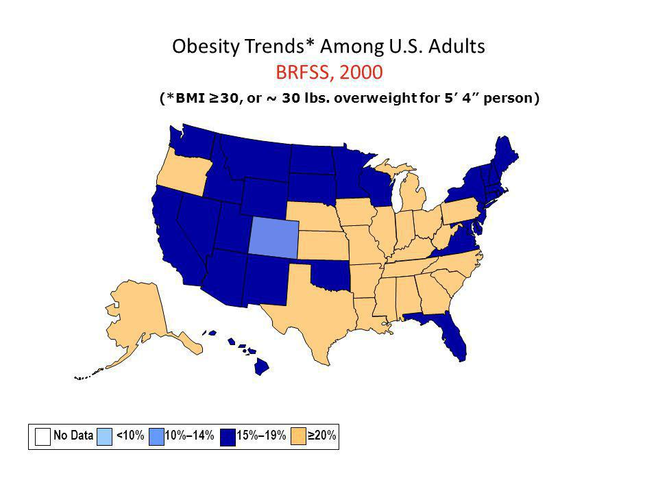 Obesity Trends* Among U.S. Adults BRFSS, 2000 (*BMI ≥30, or ~ 30 lbs.