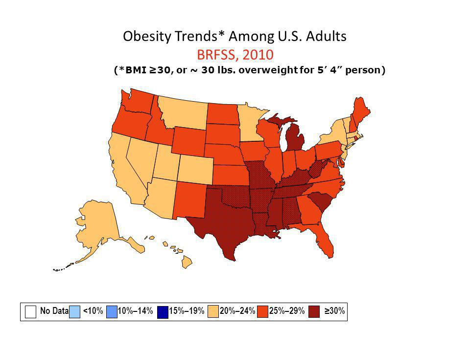 Obesity Trends* Among U.S. Adults BRFSS, 2010 (*BMI ≥30, or ~ 30 lbs.
