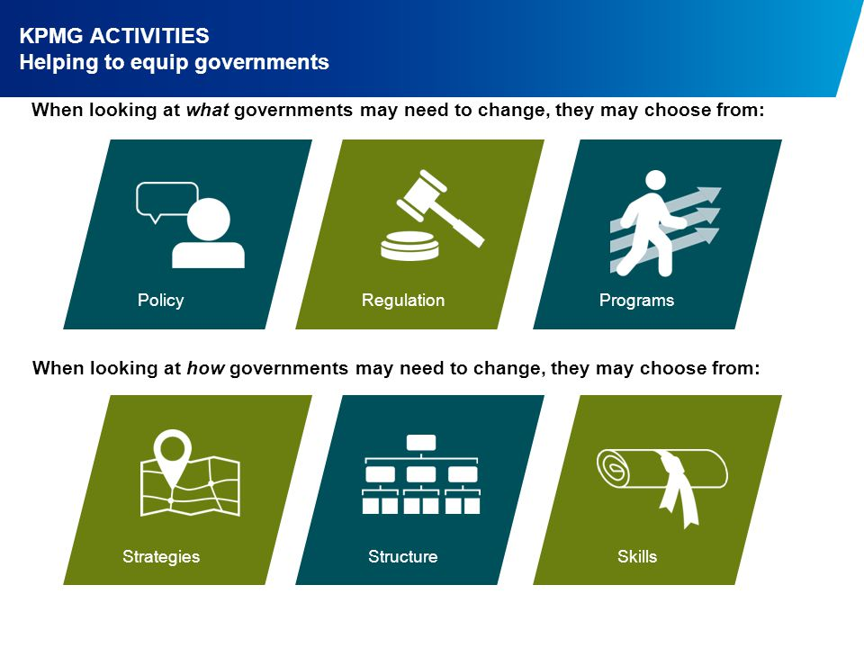 KPMG ACTIVITIES Helping to equip governments When looking at what governments may need to change, they may choose from: When looking at how government