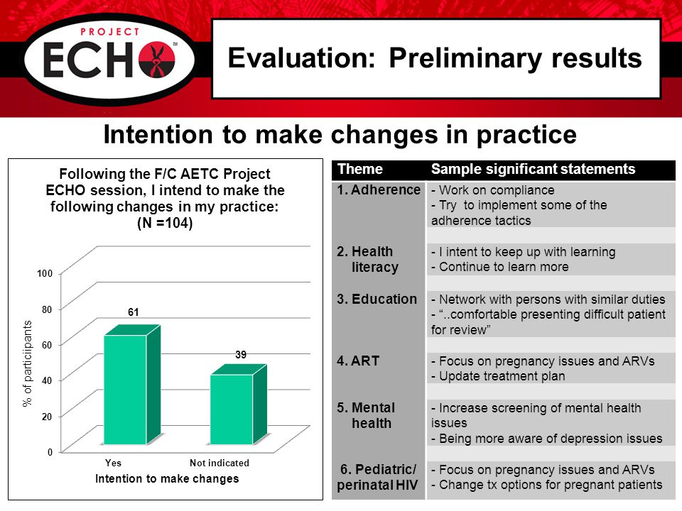 Evaluation: Preliminary results Intention to make changes in practice ThemeSample significant statements 1.