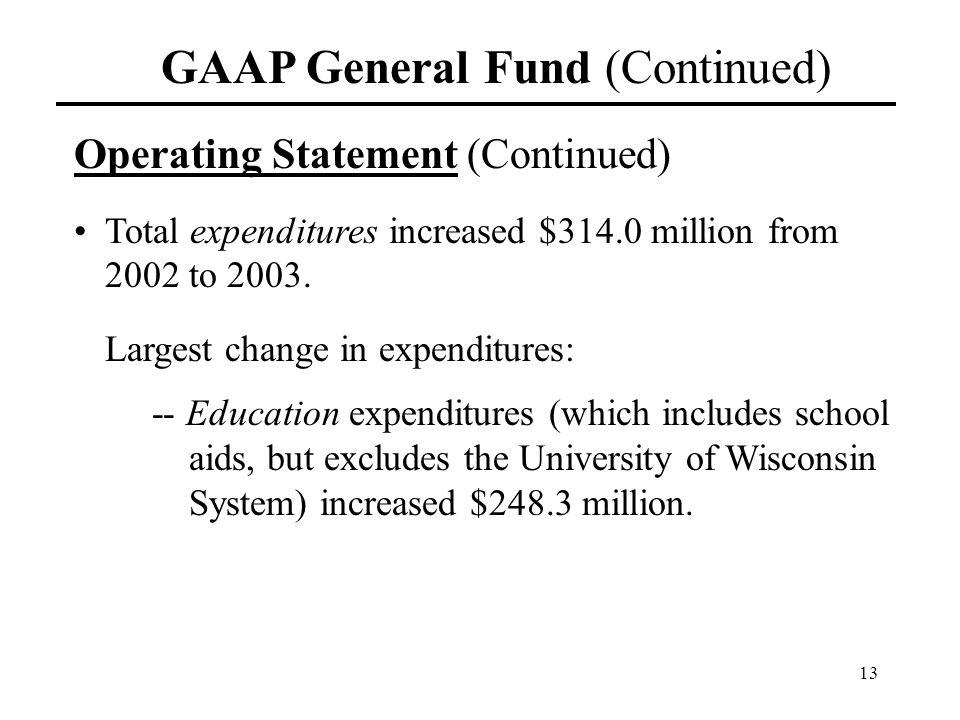13 GAAP General Fund (Continued) Operating Statement (Continued) Total expenditures increased $314.0 million from 2002 to 2003. Largest change in expe