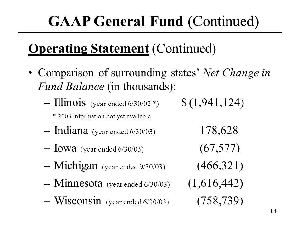 14 GAAP General Fund (Continued) Operating Statement (Continued) Comparison of surrounding states' Net Change in Fund Balance (in thousands): -- Illinois (year ended 6/30/02 *) $ (1,941,124) * 2003 information not yet available -- Indiana (year ended 6/30/03) 178,628 -- Iowa (year ended 6/30/03) (67,577) -- Michigan (year ended 9/30/03) (466,321) -- Minnesota (year ended 6/30/03) (1,616,442) -- Wisconsin (year ended 6/30/03) (758,739)