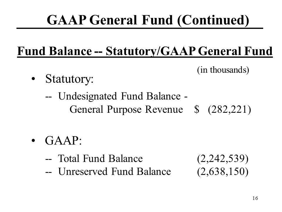16 GAAP General Fund (Continued) Fund Balance -- Statutory/GAAP General Fund (in thousands) Statutory: -- Undesignated Fund Balance - General Purpose Revenue $ (282,221) GAAP: -- Total Fund Balance (2,242,539) -- Unreserved Fund Balance (2,638,150)