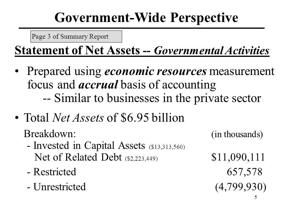 5 Government-Wide Perspective Statement of Net Assets -- Governmental Activities Prepared using economic resources measurement focus and accrual basis of accounting -- Similar to businesses in the private sector Total Net Assets of $6.95 billion Breakdown: (in thousands) - Invested in Capital Assets ($13,313,560) Net of Related Debt ($2,223,449) $11,090,111 - Restricted 657,578 - Unrestricted (4,799,930) Page 3 of Summary Report