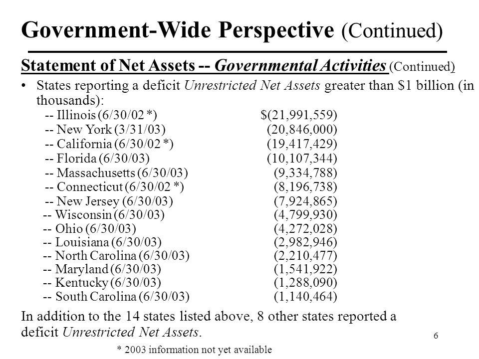 6 Government-Wide Perspective (Continued) Statement of Net Assets -- Governmental Activities (Continued) States reporting a deficit Unrestricted Net Assets greater than $1 billion (in thousands): -- Illinois (6/30/02 *) $(21,991,559) -- New York (3/31/03) (20,846,000) -- California (6/30/02 *) (19,417,429) -- Florida (6/30/03) (10,107,344) -- Massachusetts (6/30/03) (9,334,788) -- Connecticut (6/30/02 *) (8,196,738) -- New Jersey (6/30/03) (7,924,865) -- Wisconsin (6/30/03) (4,799,930) -- Ohio (6/30/03) (4,272,028) -- Louisiana (6/30/03) (2,982,946) -- North Carolina (6/30/03) (2,210,477) -- Maryland (6/30/03) (1,541,922) -- Kentucky (6/30/03) (1,288,090) -- South Carolina (6/30/03) (1,140,464) In addition to the 14 states listed above, 8 other states reported a deficit Unrestricted Net Assets.