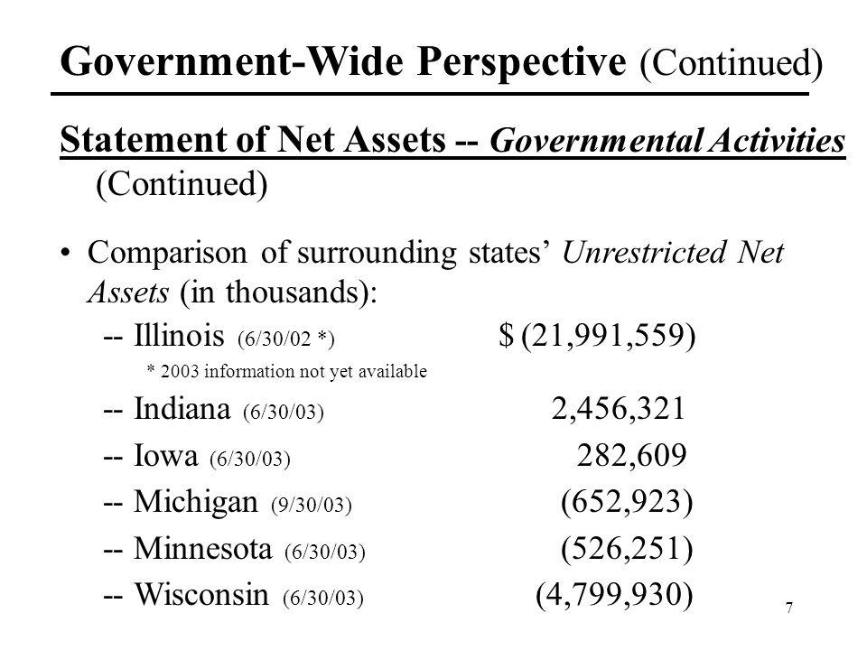 7 Government-Wide Perspective (Continued) Statement of Net Assets -- Governmental Activities (Continued) Comparison of surrounding states' Unrestricted Net Assets (in thousands): -- Illinois (6/30/02 *) $ (21,991,559) * 2003 information not yet available -- Indiana (6/30/03) 2,456,321 -- Iowa (6/30/03) 282,609 -- Michigan (9/30/03) (652,923) -- Minnesota (6/30/03) (526,251) -- Wisconsin (6/30/03) (4,799,930)