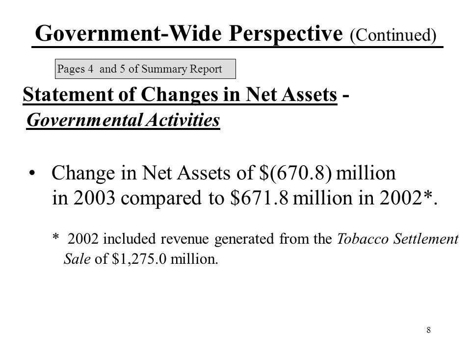 8 Government-Wide Perspective (Continued) Statement of Changes in Net Assets - Governmental Activities Change in Net Assets of $(670.8) million in 200