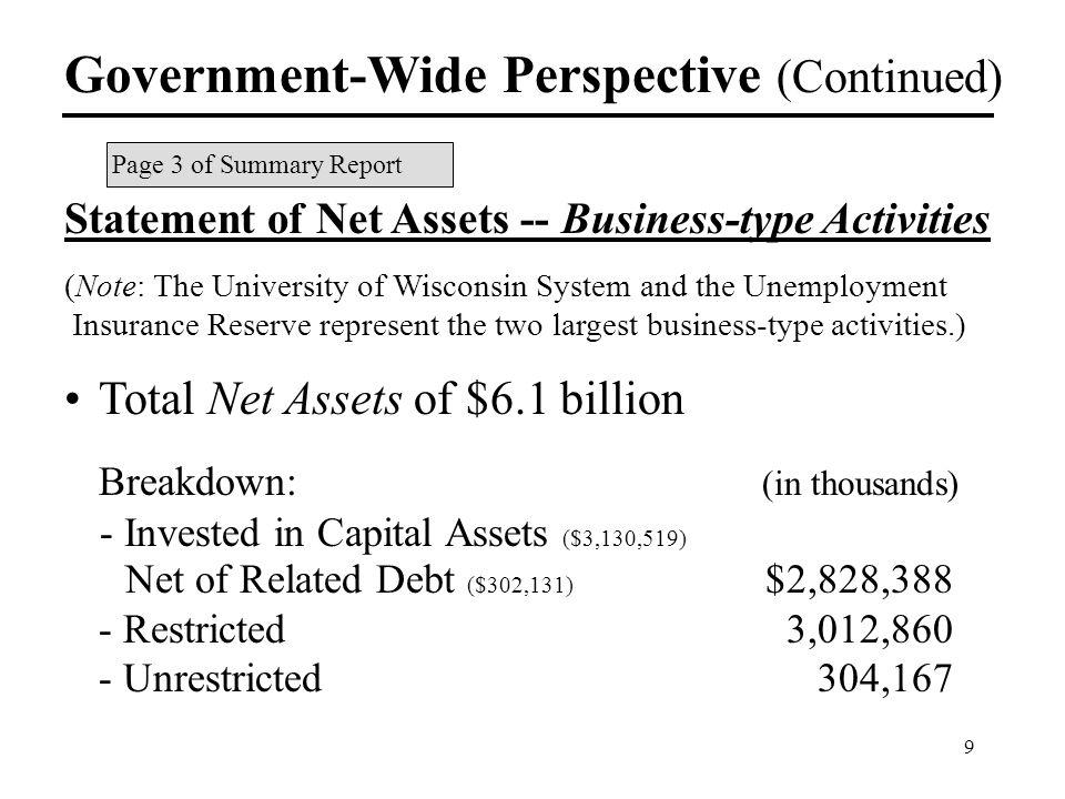 9 Government-Wide Perspective (Continued) Statement of Net Assets -- Business-type Activities (Note: The University of Wisconsin System and the Unemployment Insurance Reserve represent the two largest business-type activities.) Total Net Assets of $6.1 billion Breakdown: (in thousands) - Invested in Capital Assets ($3,130,519) Net of Related Debt ($302,131) $2,828,388 - Restricted 3,012,860 - Unrestricted 304,167 Page 3 of Summary Report