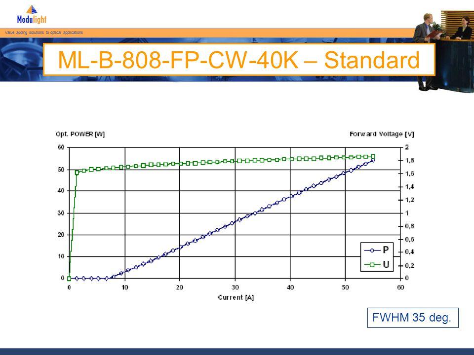 Value adding solutions to optical applications ML-B-808-FP-CW-40K – Narrow Div. FWHM 25 deg.