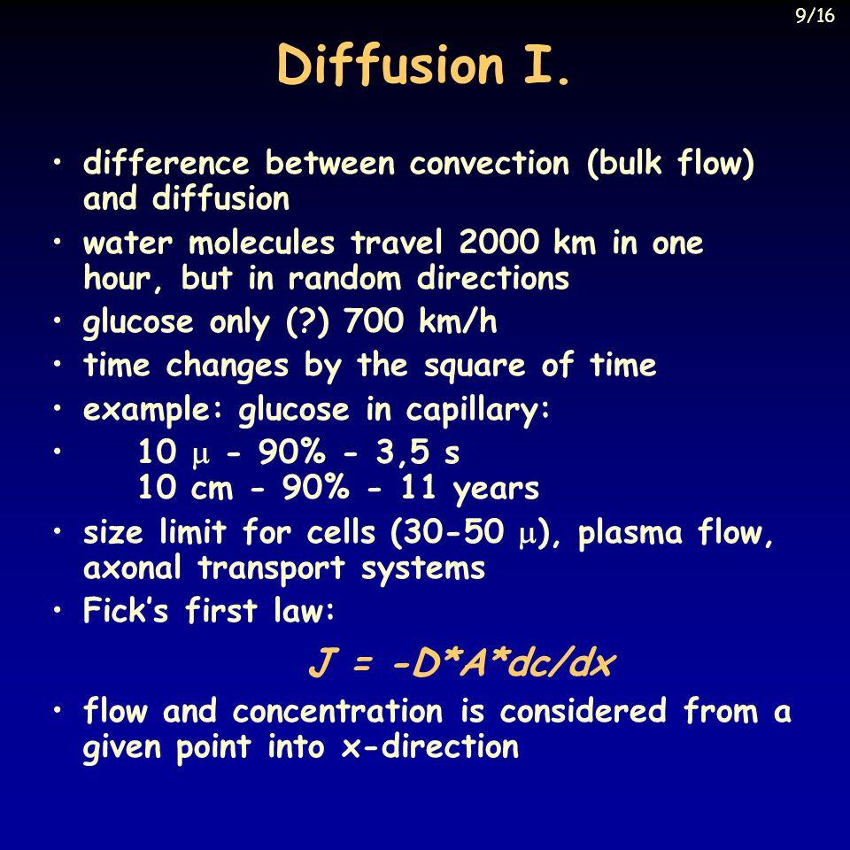 Diffusion I.